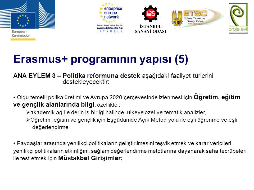 Erasmus+ programının yapısı (5)