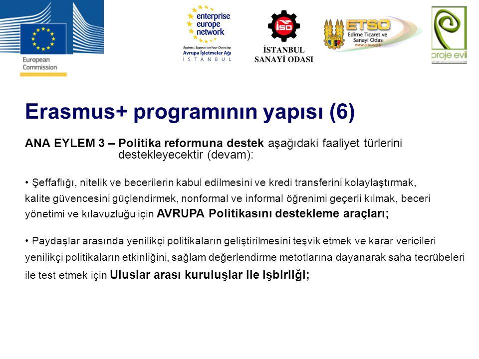 Erasmus+ programının yapısı (6)