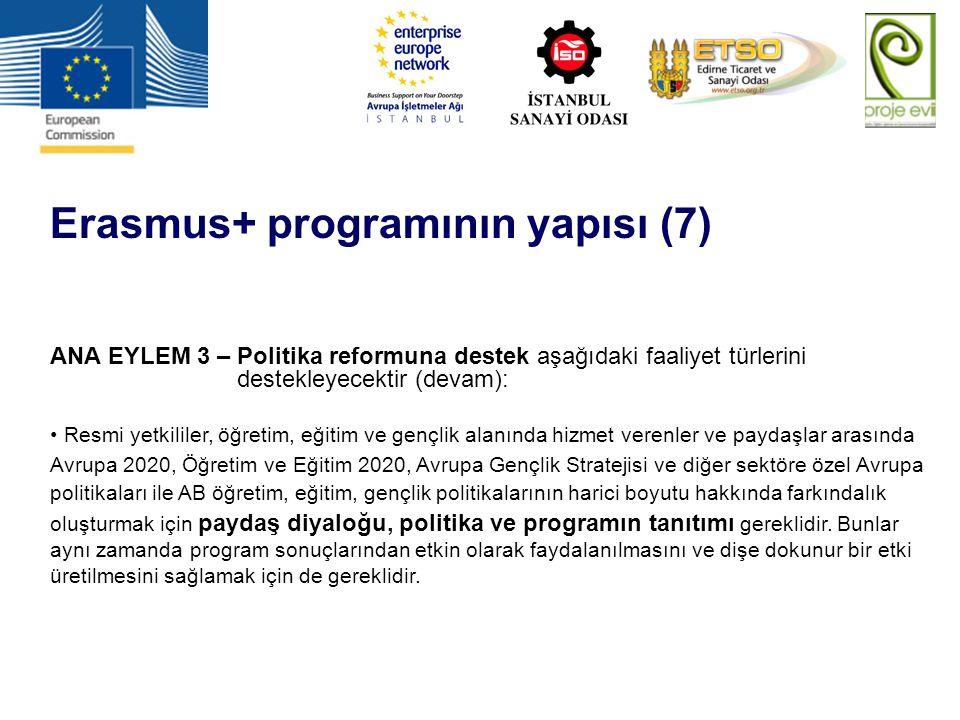 Erasmus+ programının yapısı (7)