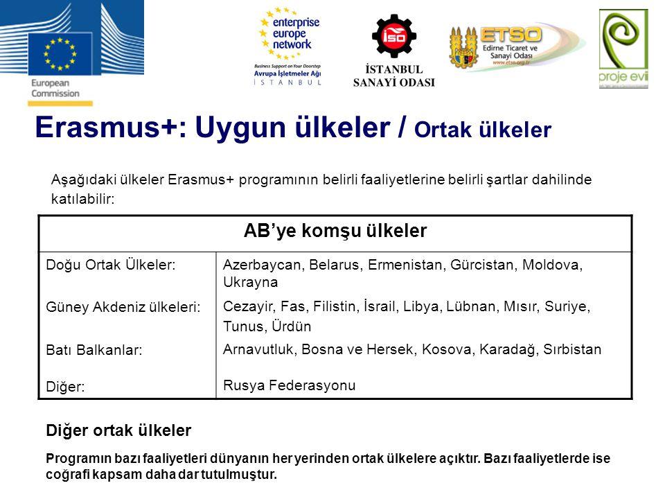 Erasmus+: Uygun ülkeler / Ortak ülkeler
