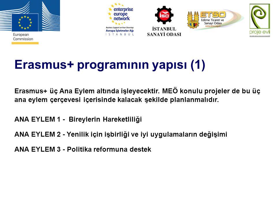 Erasmus+ programının yapısı (1)