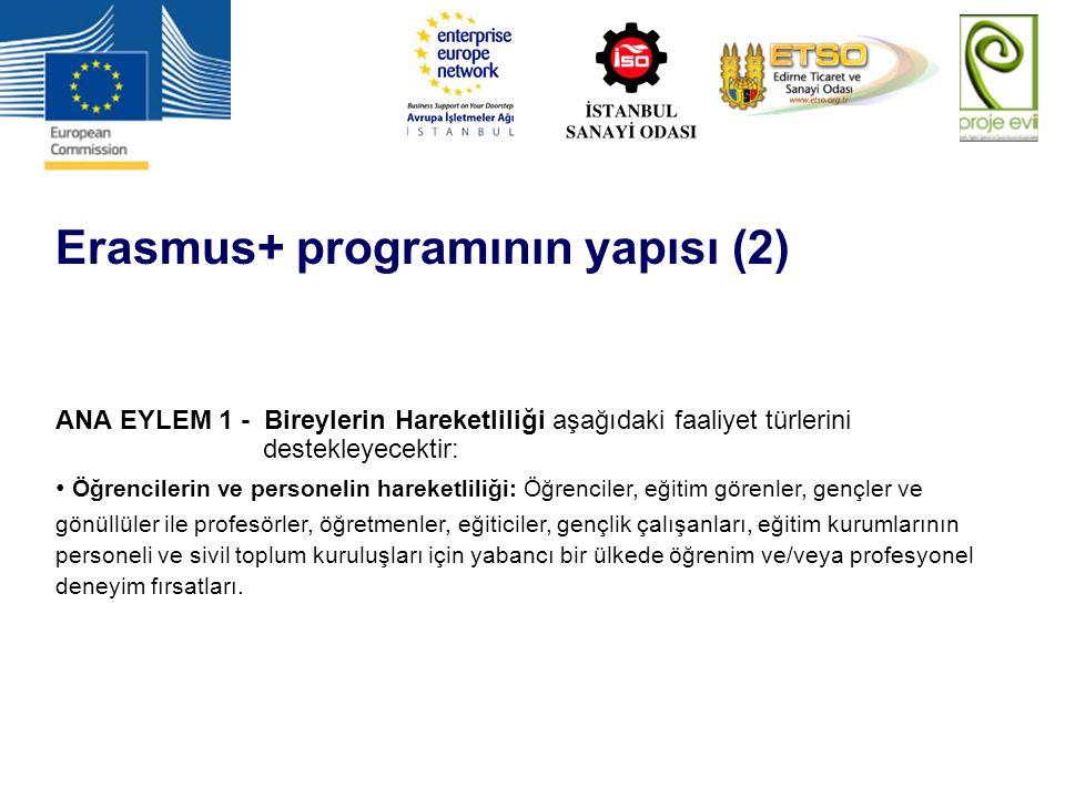 Erasmus+ programının yapısı (2)