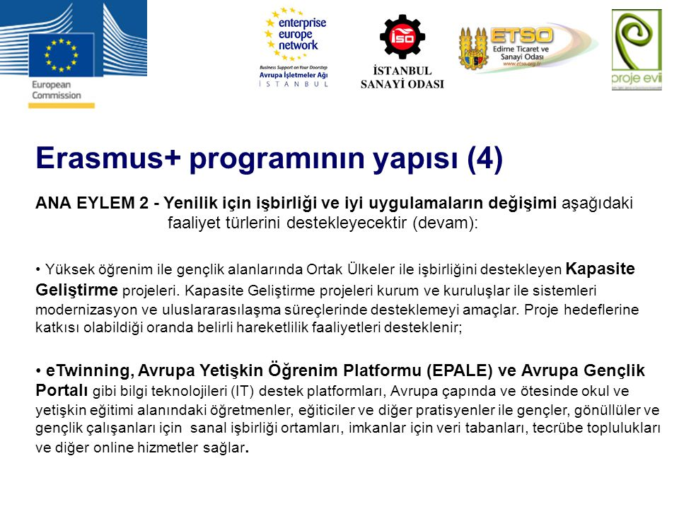 Erasmus+ programının yapısı (4)