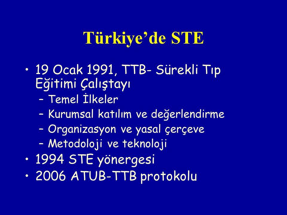 Türkiye'de STE 19 Ocak 1991, TTB- Sürekli Tıp Eğitimi Çalıştayı
