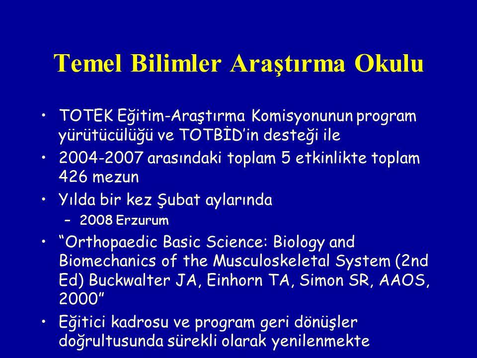 Temel Bilimler Araştırma Okulu