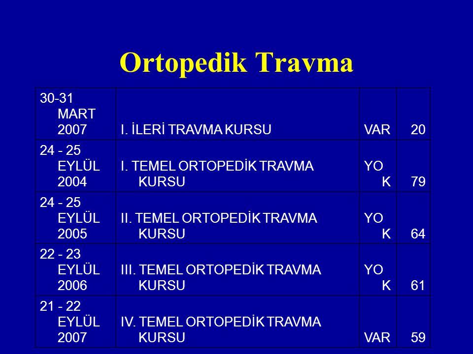 Ortopedik Travma 30-31 MART 2007 I. İLERİ TRAVMA KURSU VAR 20
