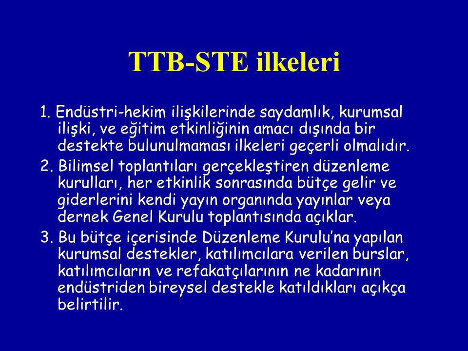TTB-STE ilkeleri