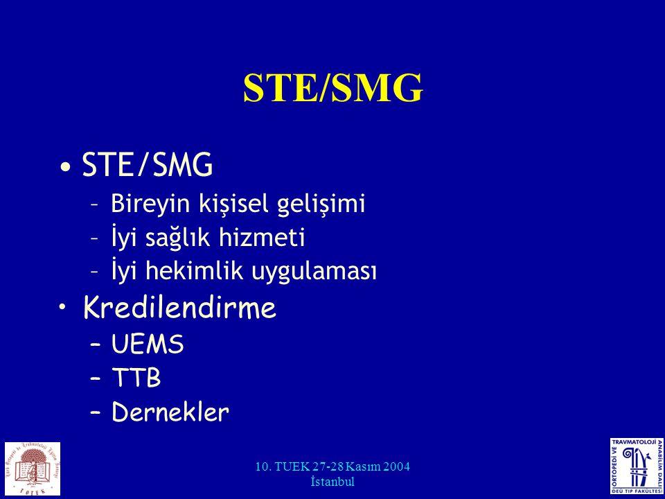 STE/SMG STE/SMG Kredilendirme Bireyin kişisel gelişimi