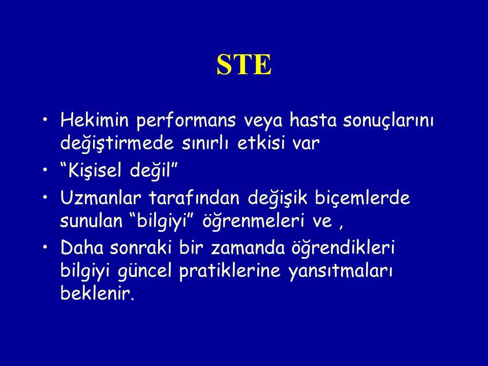 STE Hekimin performans veya hasta sonuçlarını değiştirmede sınırlı etkisi var. Kişisel değil