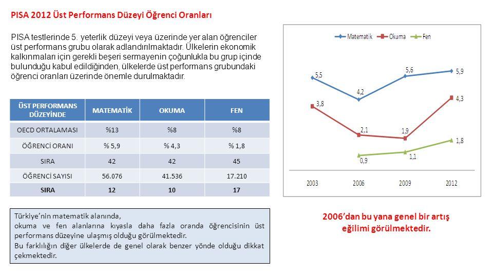 2006'dan bu yana genel bir artış eğilimi görülmektedir.