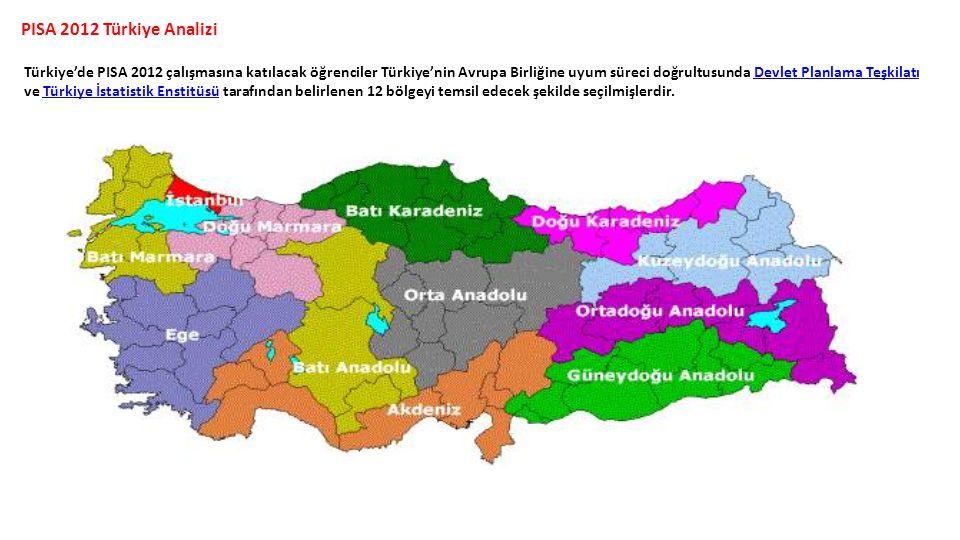 PISA 2012 Türkiye Analizi