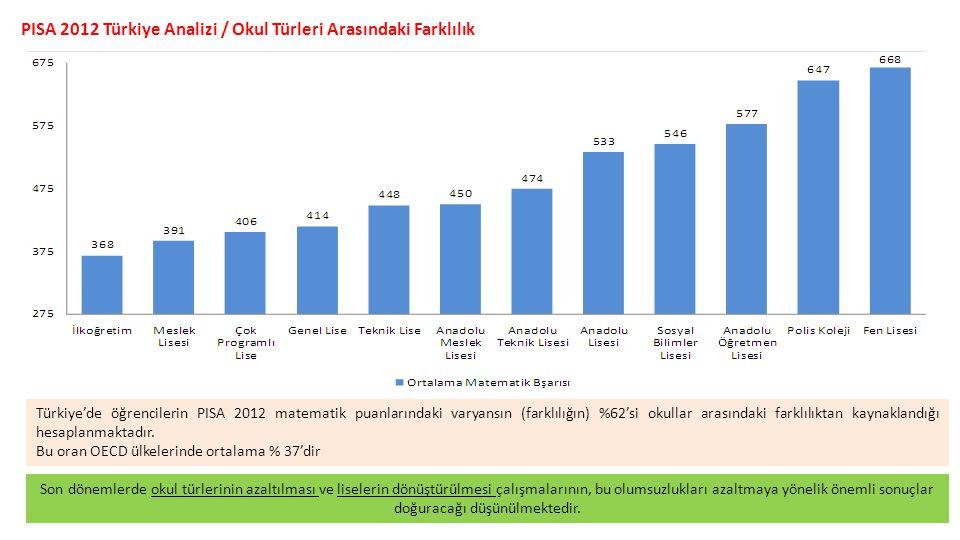 PISA 2012 Türkiye Analizi / Okul Türleri Arasındaki Farklılık