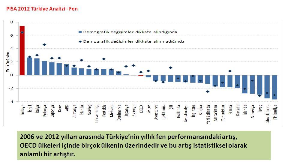 PISA 2012 Türkiye Analizi - Fen
