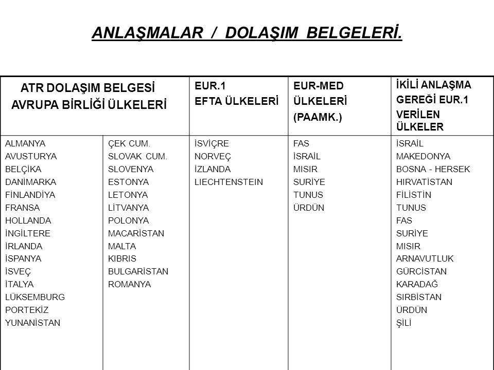 ANLAŞMALAR / DOLAŞIM BELGELERİ.