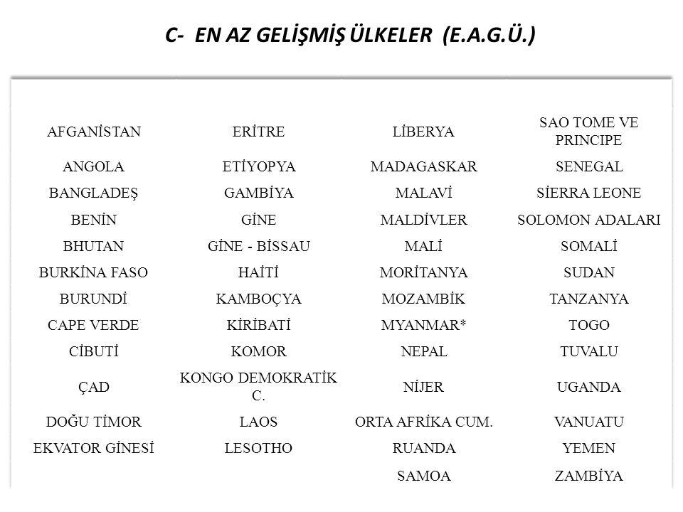 C- EN AZ GELİŞMİŞ ÜLKELER (E.A.G.Ü.)