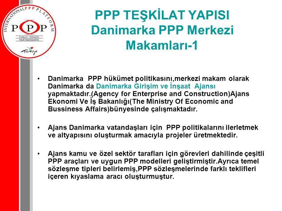 PPP TEŞKİLAT YAPISI Danimarka PPP Merkezi Makamları-1