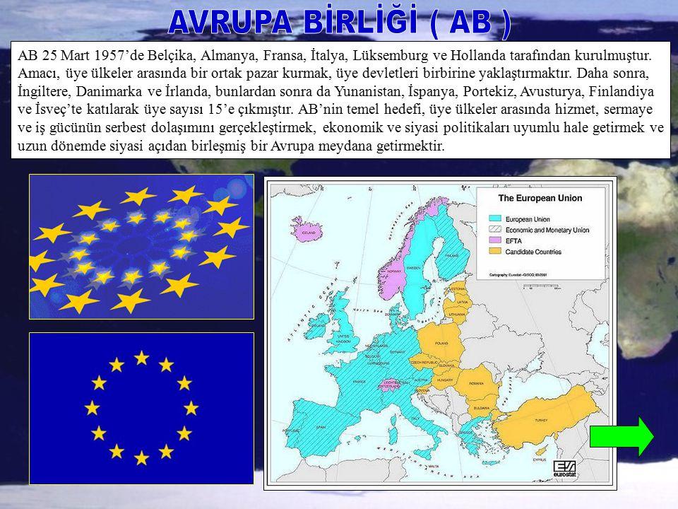 AVRUPA BİRLİĞİ ( AB ) AB 25 Mart 1957'de Belçika, Almanya, Fransa, İtalya, Lüksemburg ve Hollanda tarafından kurulmuştur.