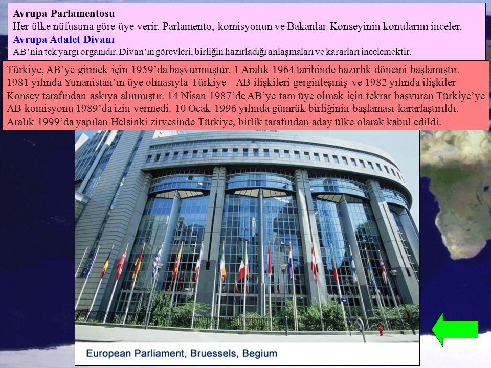 Avrupa Parlamentosu Her ülke nüfusuna göre üye verir. Parlamento, komisyonun ve Bakanlar Konseyinin konularını inceler.