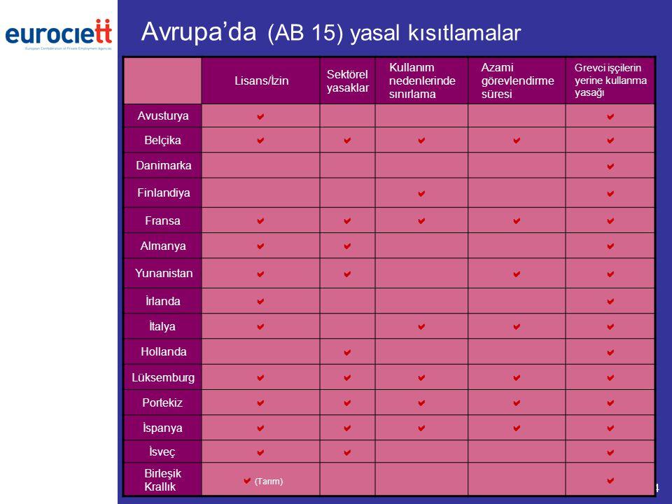 Avrupa'da (AB 15) yasal kısıtlamalar