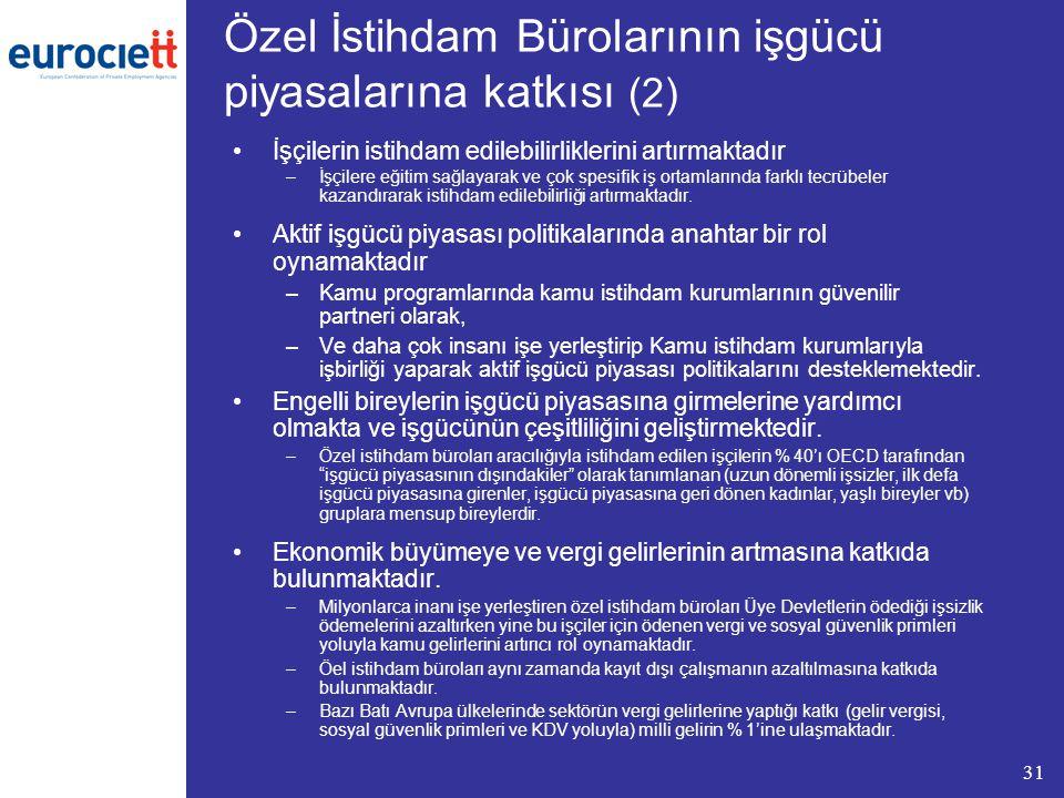 Özel İstihdam Bürolarının işgücü piyasalarına katkısı (2)