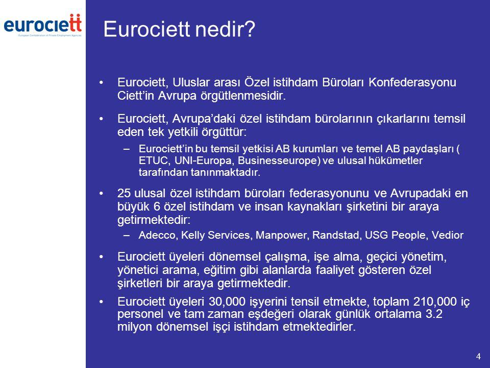 Eurociett nedir Eurociett, Uluslar arası Özel istihdam Büroları Konfederasyonu Ciett'in Avrupa örgütlenmesidir.
