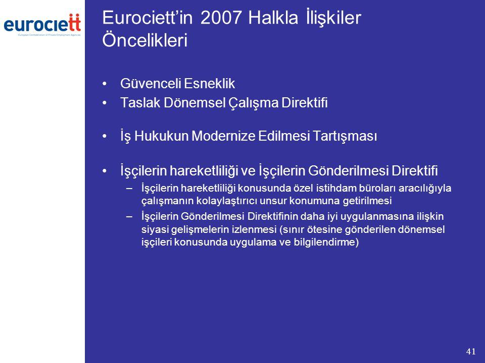 Eurociett'in 2007 Halkla İlişkiler Öncelikleri
