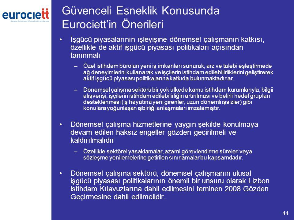 Güvenceli Esneklik Konusunda Eurociett'in Önerileri