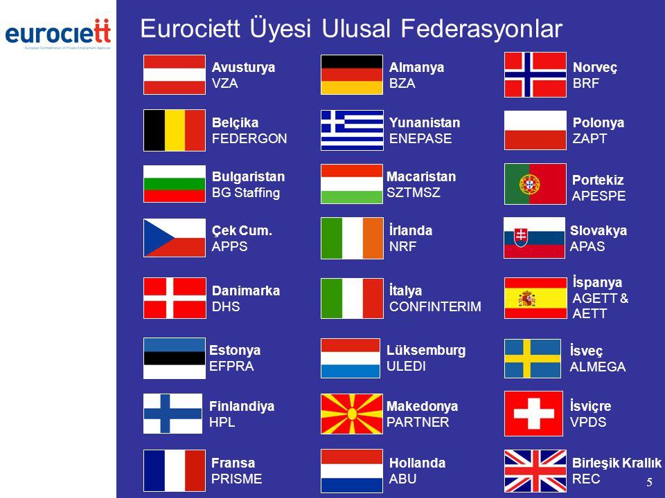 Eurociett Üyesi Ulusal Federasyonlar