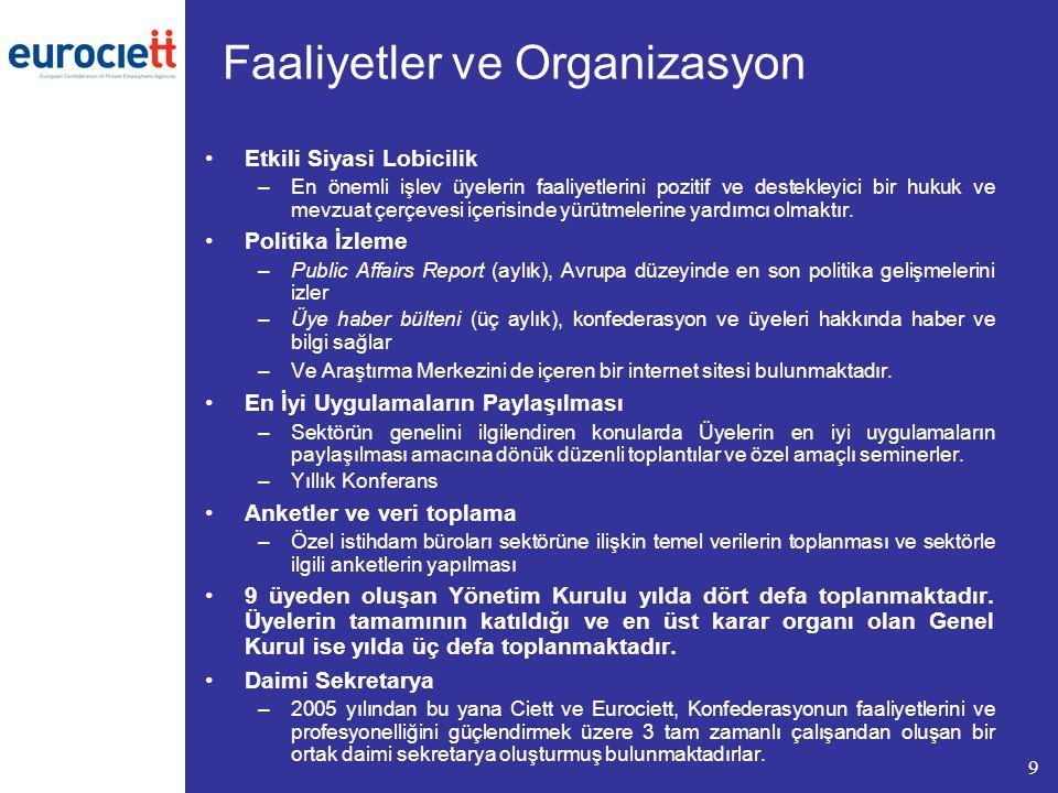 Faaliyetler ve Organizasyon