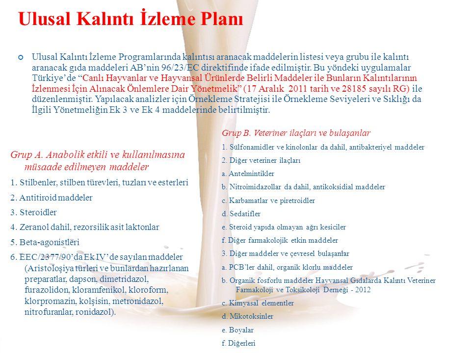 Ulusal Kalıntı İzleme Planı