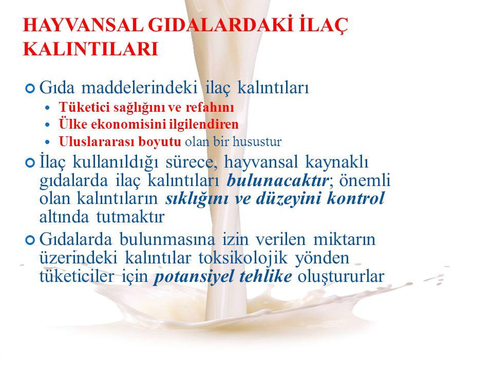 HAYVANSAL GIDALARDAKİ İLAÇ KALINTILARI