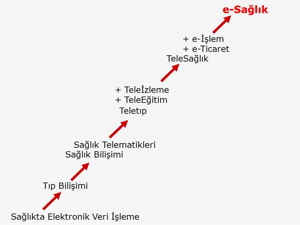 e-Sağlık + e-İşlem + e-Ticaret TeleSağlık + Teleİzleme + TeleEğitim