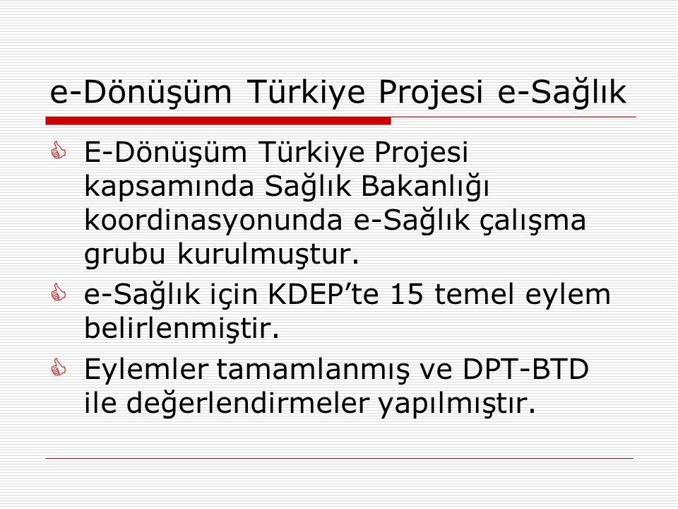 e-Dönüşüm Türkiye Projesi e-Sağlık