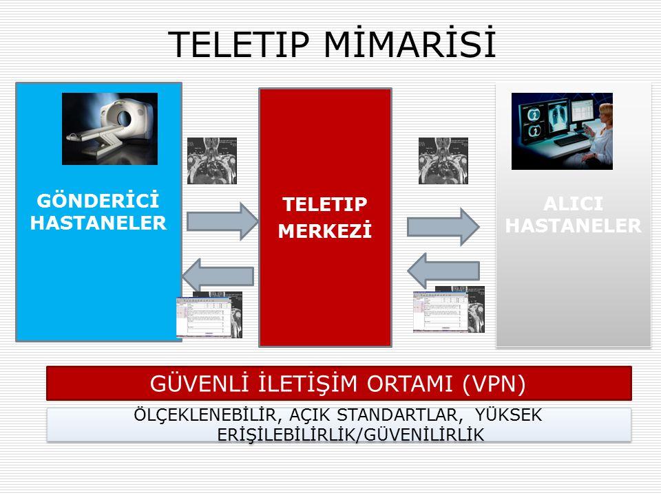 TELETIP MİMARİSİ GÜVENLİ İLETİŞİM ORTAMI (VPN) GÖNDERİCİ HASTANELER