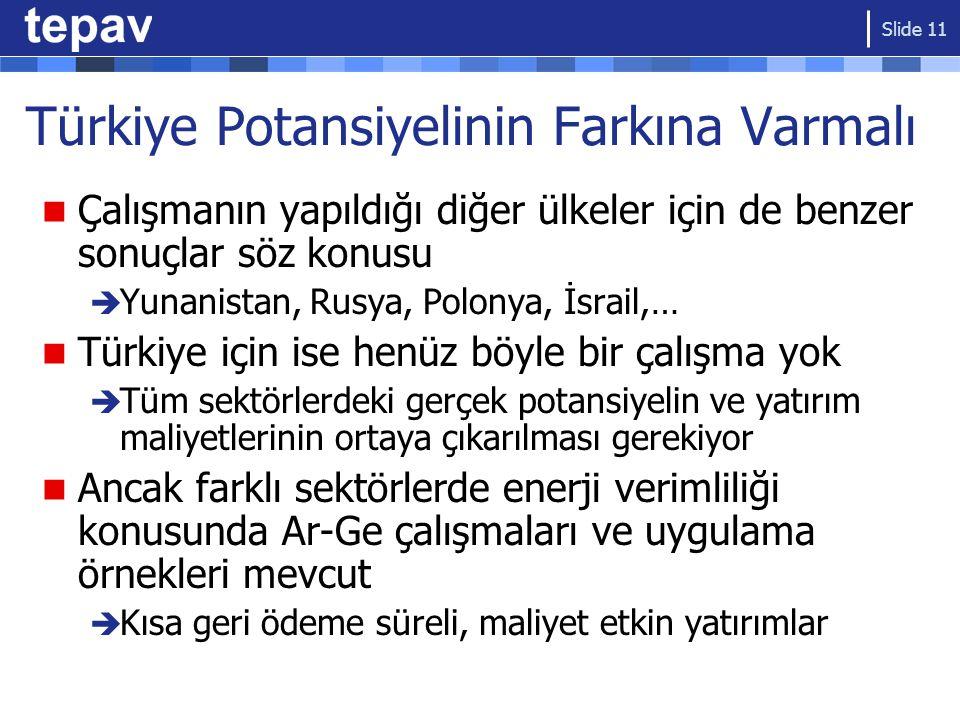 Türkiye Potansiyelinin Farkına Varmalı