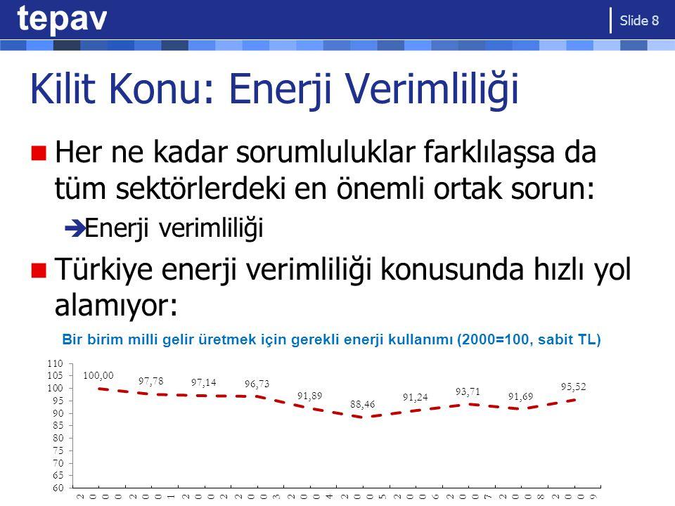 Kilit Konu: Enerji Verimliliği
