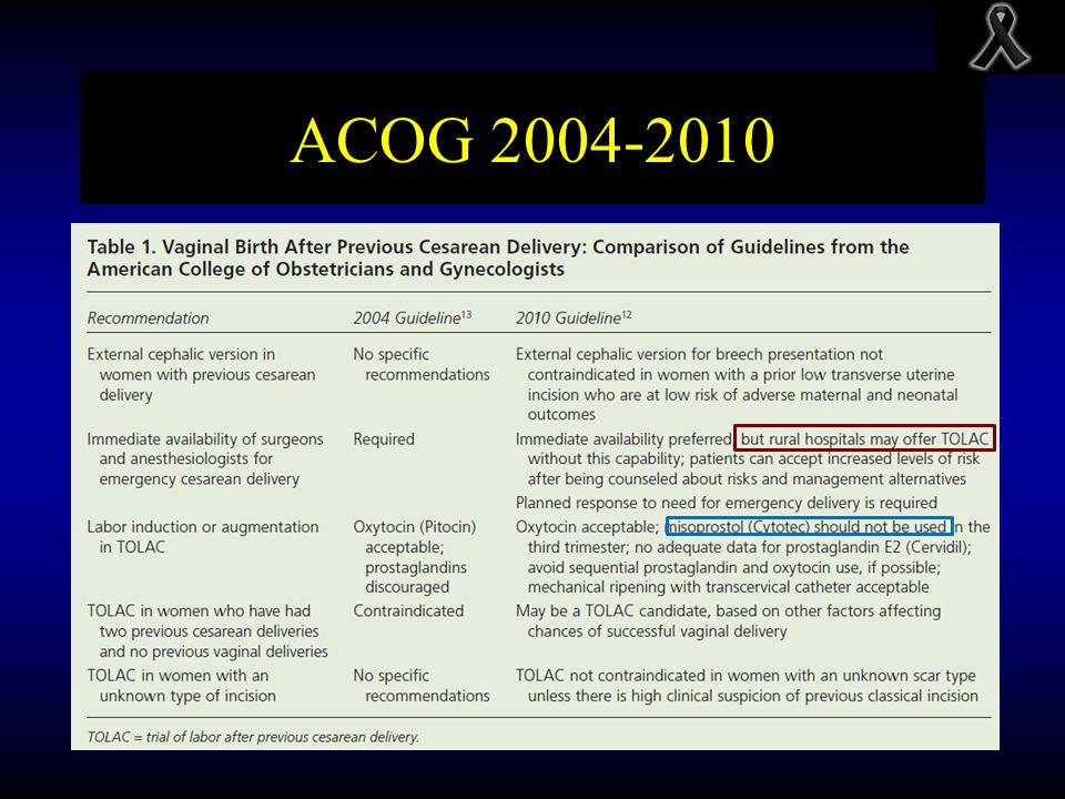 ACOG 2004-2010 Cerrah, anestezist.. Maddesi NIH 2010 da ana eleştiri oldu!