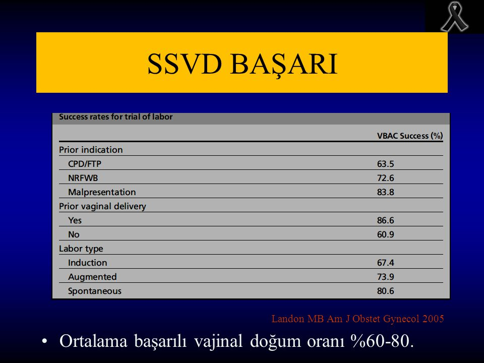 SSVD BAŞARI Landon MB Am J Obstet Gynecol 2005