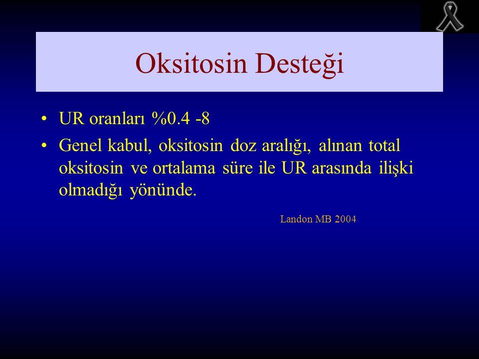 Oksitosin Desteği UR oranları %0.4 -8