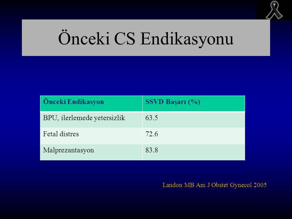 Önceki CS Endikasyonu Önceki Endikasyon SSVD Başarı (%)