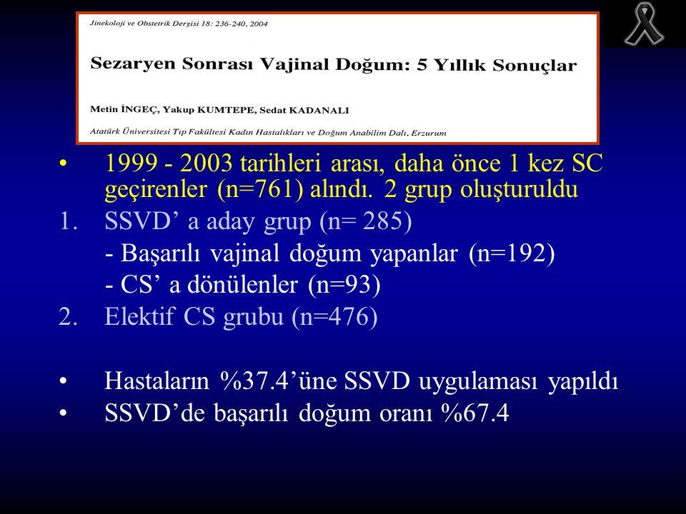 1999 - 2003 tarihleri arası, daha önce 1 kez SC geçirenler (n=761) alındı. 2 grup oluşturuldu