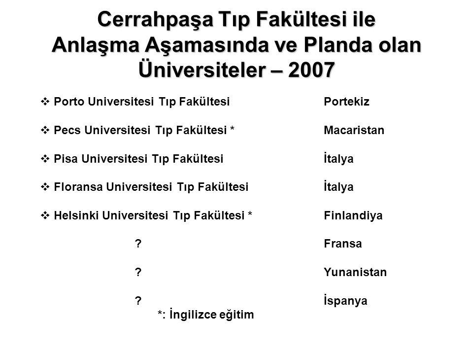 Cerrahpaşa Tıp Fakültesi ile Anlaşma Aşamasında ve Planda olan Üniversiteler – 2007