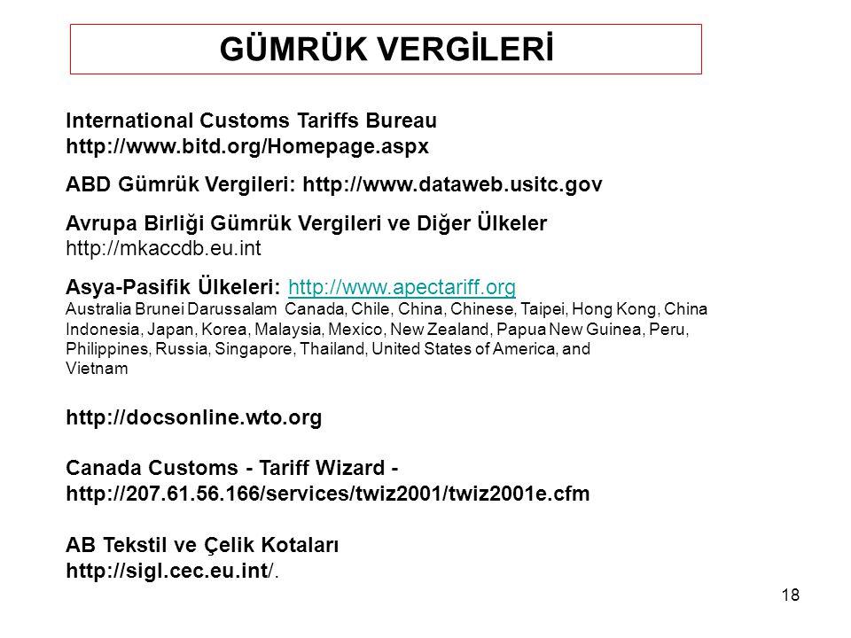 GÜMRÜK VERGİLERİ International Customs Tariffs Bureau http://www.bitd.org/Homepage.aspx. ABD Gümrük Vergileri: http://www.dataweb.usitc.gov.