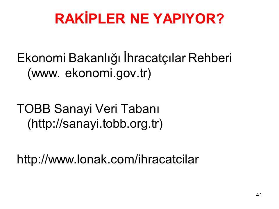 RAKİPLER NE YAPIYOR Ekonomi Bakanlığı İhracatçılar Rehberi (www. ekonomi.gov.tr) TOBB Sanayi Veri Tabanı (http://sanayi.tobb.org.tr)
