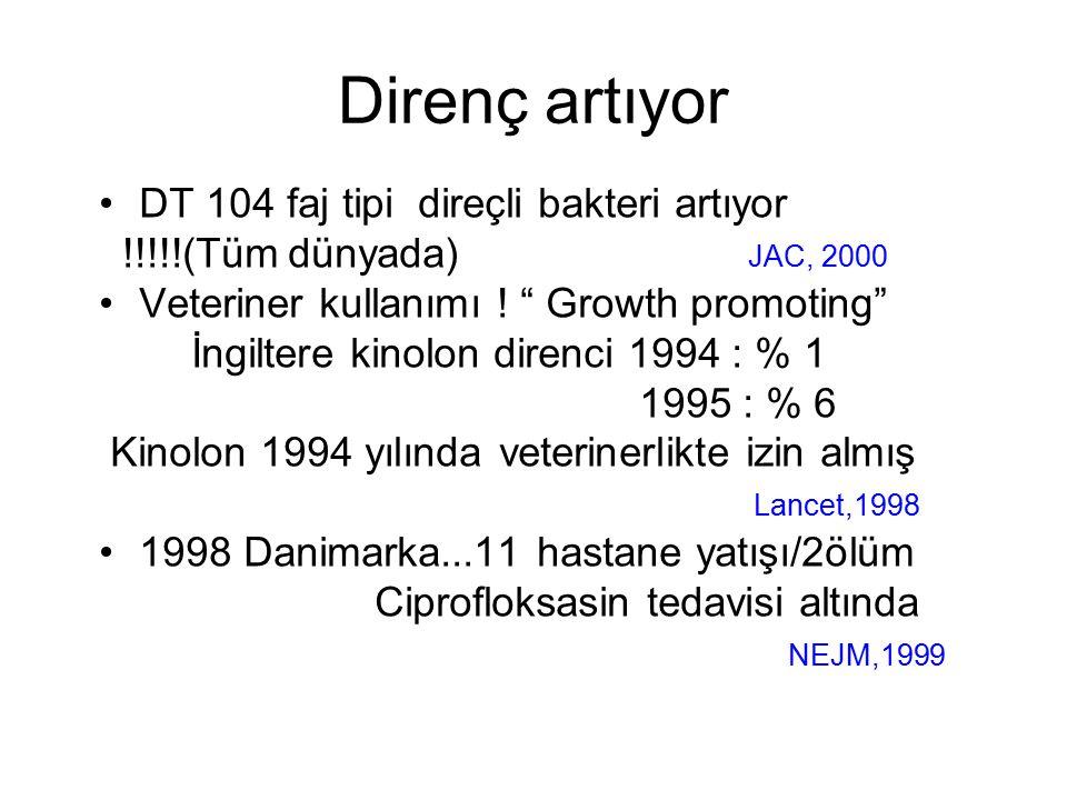 Direnç artıyor DT 104 faj tipi direçli bakteri artıyor