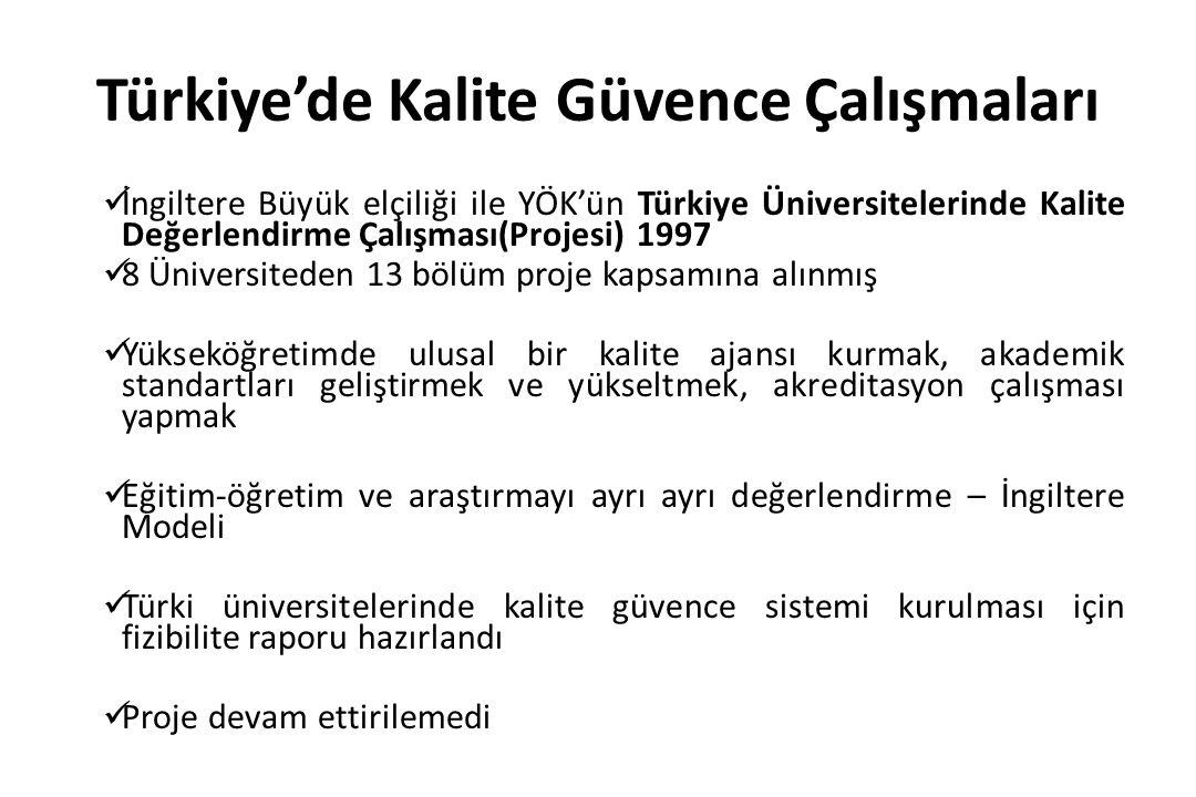 Türkiye'de Kalite Güvence Çalışmaları