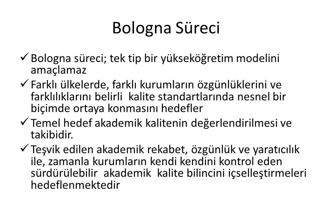 Bologna Süreci Bologna süreci; tek tip bir yükseköğretim modelini amaçlamaz.