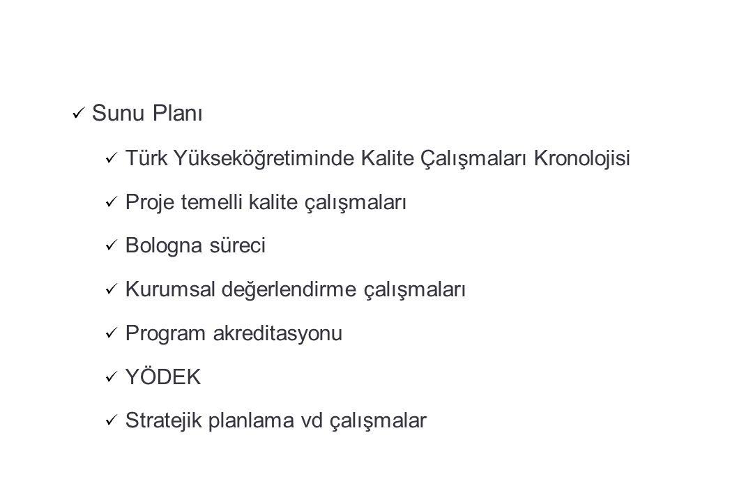 Sunu Planı Türk Yükseköğretiminde Kalite Çalışmaları Kronolojisi