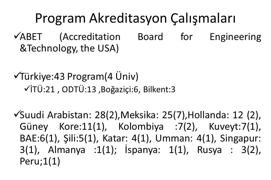 Program Akreditasyon Çalışmaları