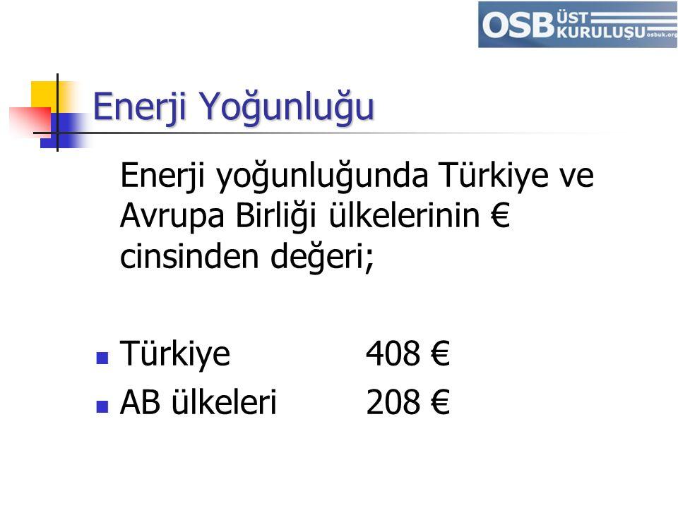 Enerji Yoğunluğu Enerji yoğunluğunda Türkiye ve Avrupa Birliği ülkelerinin € cinsinden değeri; Türkiye 408 €